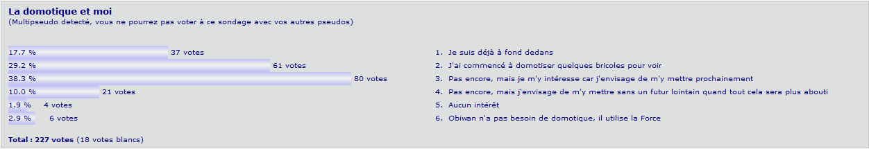 http://lazer127.free.fr/HFR/HFR-Topic-Domotique-Sondage-1.png